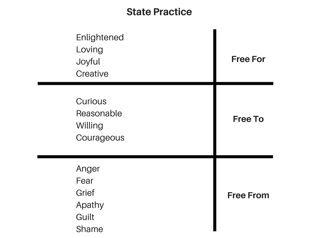 State Practice (1)